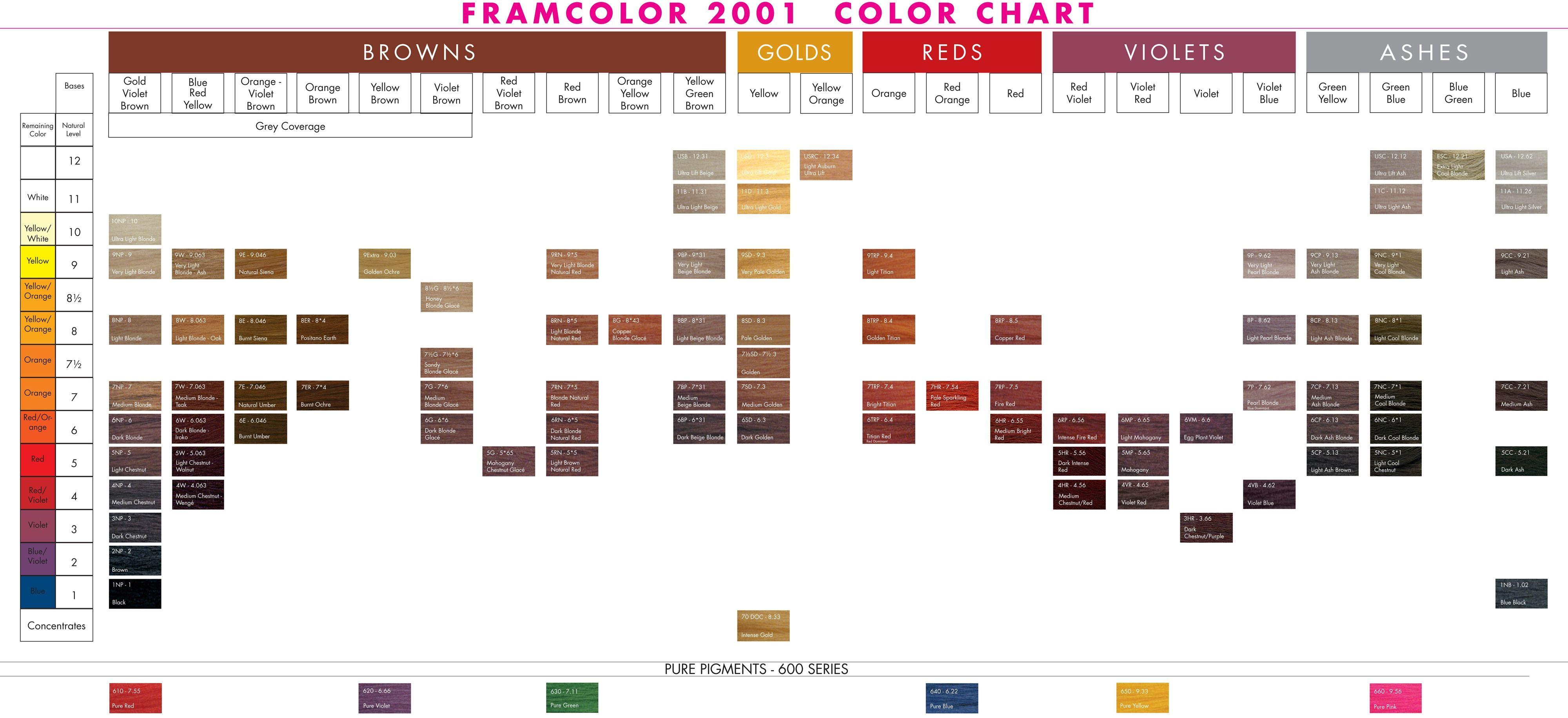 Framesi Framcolor 2001 Luxury Shade Chart